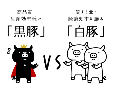 高品質・生産効率低い 黒豚 質より量・経済効率に勝る 白豚